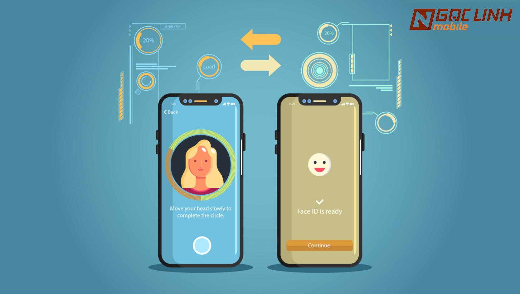 iPhone iPhone - Những phát triển mới dành cho iPhone đang được Apple thực hiện