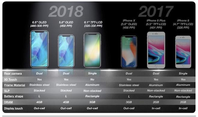 apple, ios 12 ios 12 - Apple sắp ra mắt ios 12 khiến các đối thủ bị bỏ xa