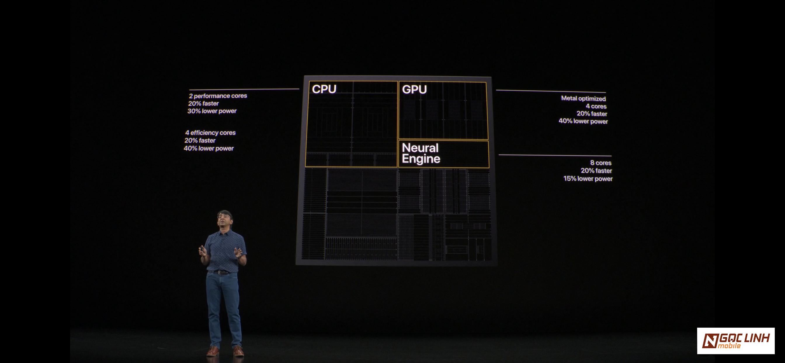 Chip A13 Chip A13 - Chip A13 mới có gì đặc biệt